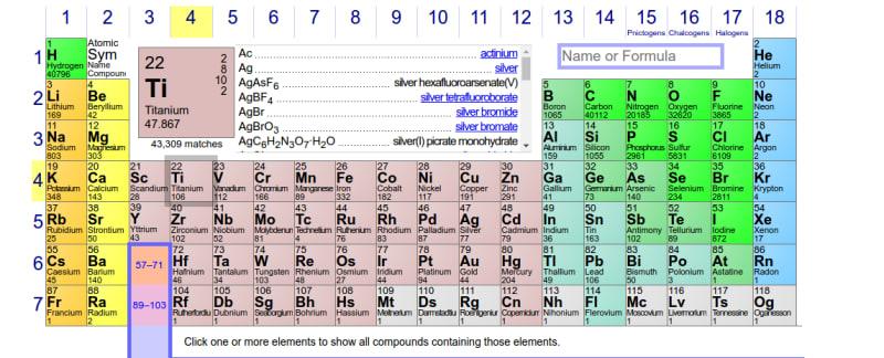 Bermain main dengan tabel periodik dinamik kumparan masih ingat dengan tabel periodik unsur unsur yang setengah mati dihafalkan saat berseragam putih abu abu urtaz Image collections