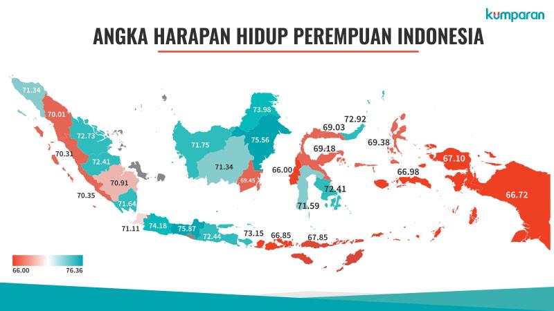 Angka Harapan Hidup Perempuan Indonesia