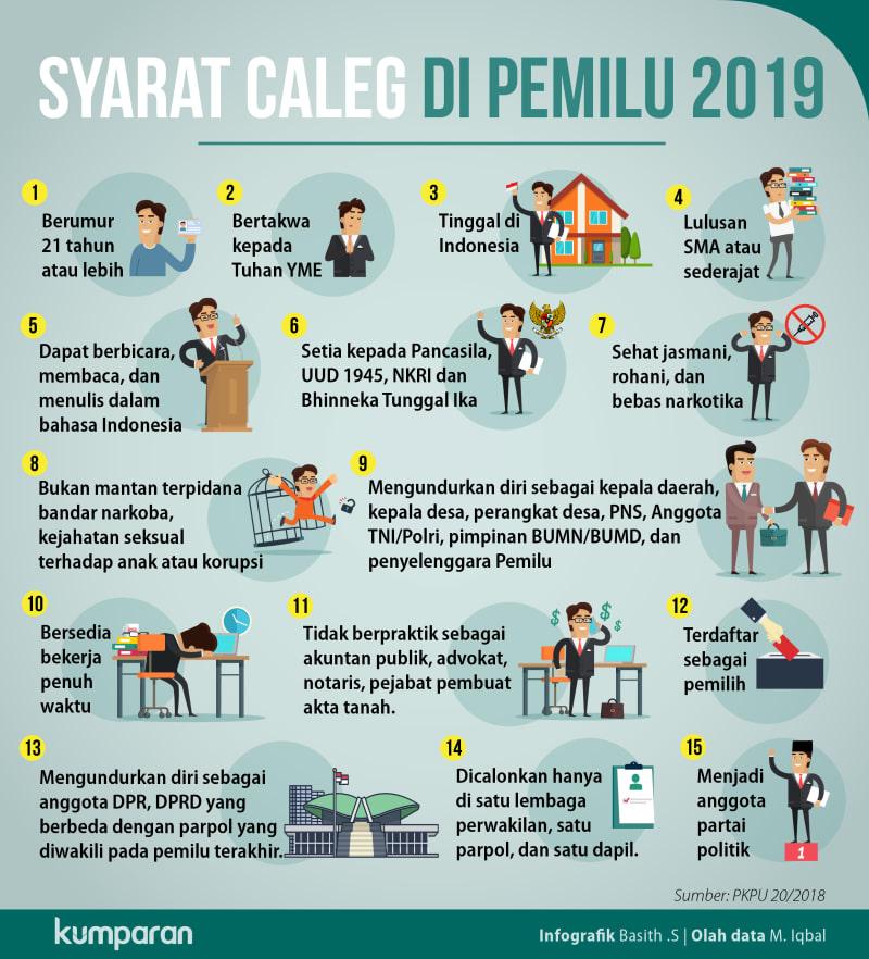 Caleg Pemilu 2019