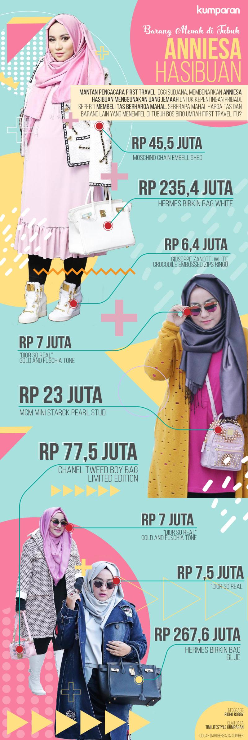 Infografis barang mewah Anniesa Hasibuan