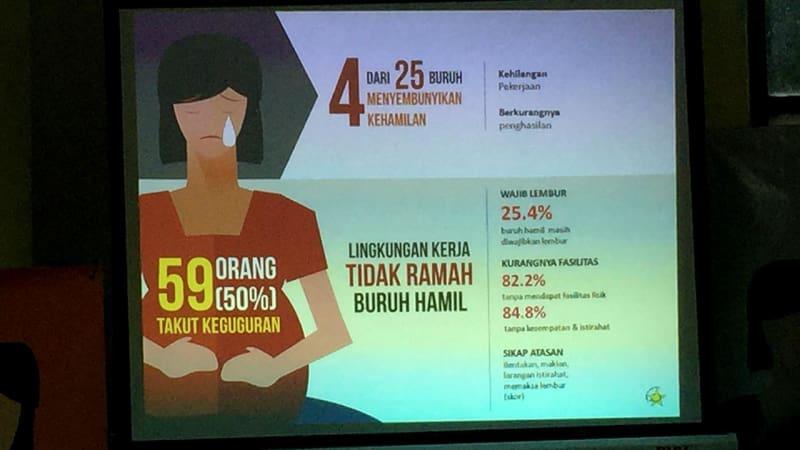 Launching Hasil Penelitian Perempuan Mahardhika