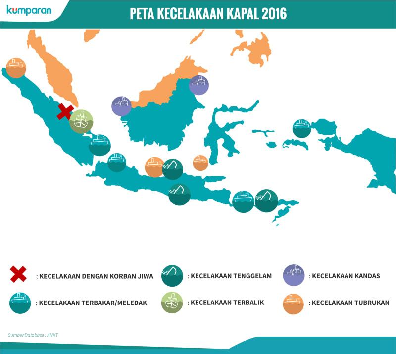 Peta Kecelakaan Kapal Selama 2016