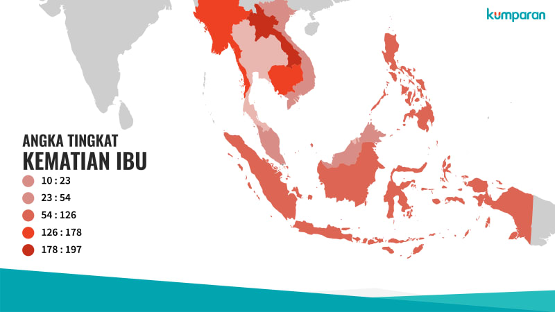 Angka Kematian Ibu di ASEAN