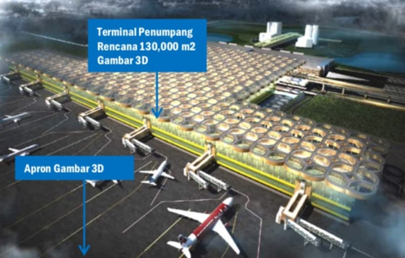 Progres Pembangunan Bandara Kulon Progo Yogyakarta | Ilustrasi: Ditjen Perhubungan Udara