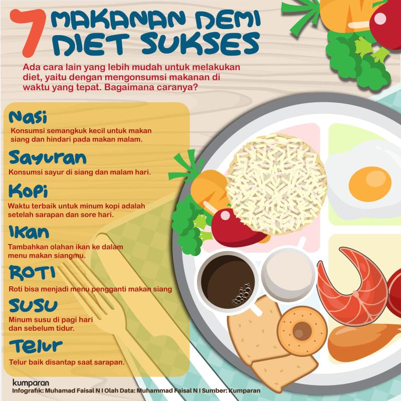 Tujuh makanan demi diet sukses