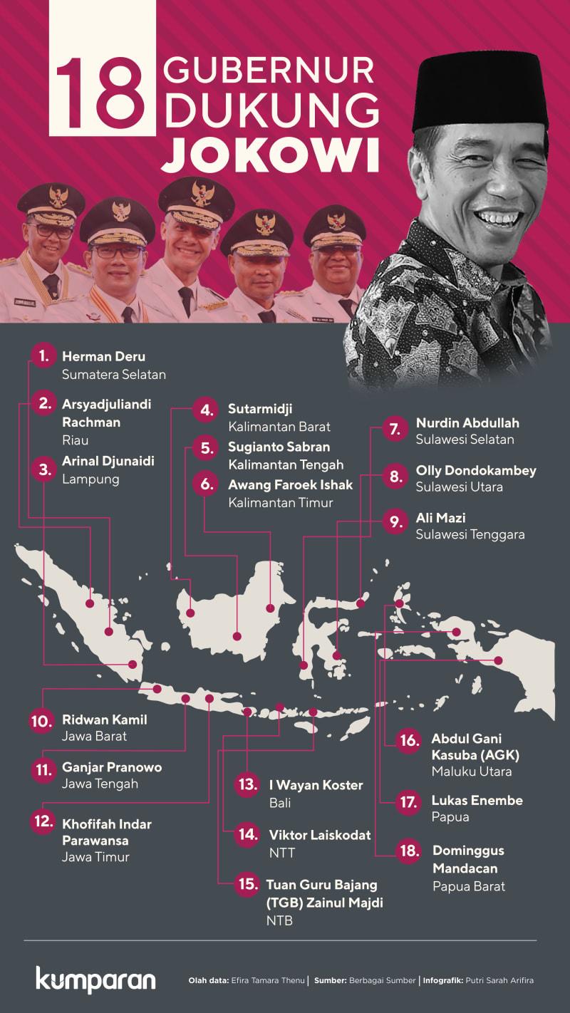 18 Gubernur Dukung Jokowi
