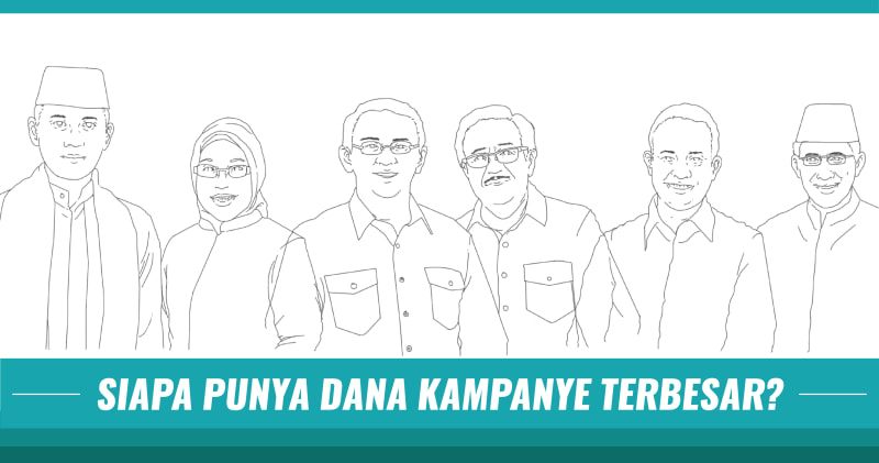 Ilustrasi Dana Kampanye Cagub-Cawagub Jakarta 2017