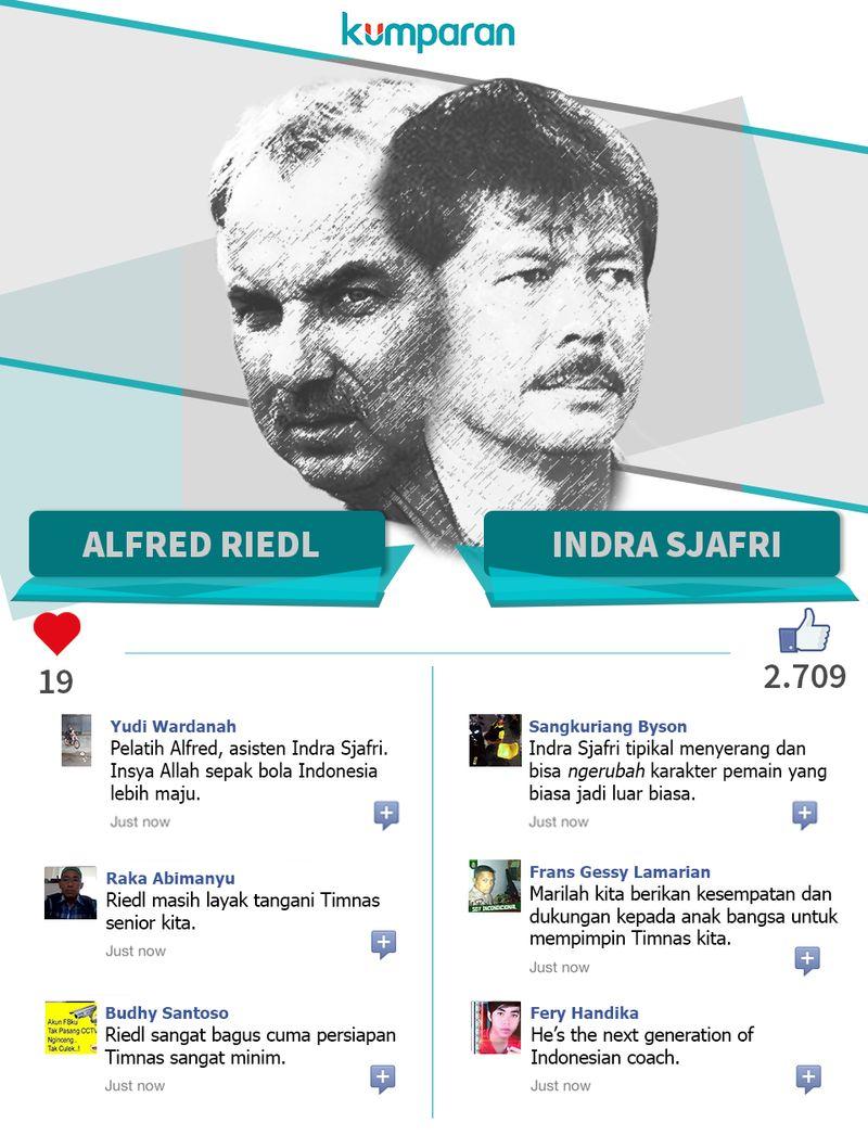 Alfred Riedl vs Indra Sjafri