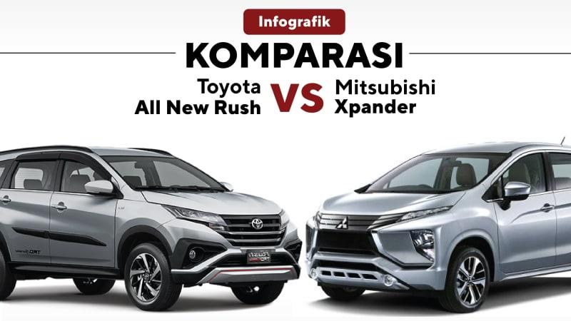 Komparasi Toyota Rush vs Mitsubishi Xpander