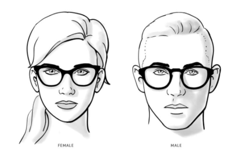 Pilihan Kacamata Berkualitas dan Pelayanan Terbaik di Optik Tunggal - Kesehatan Mata vs Fashion - Wajah Hati