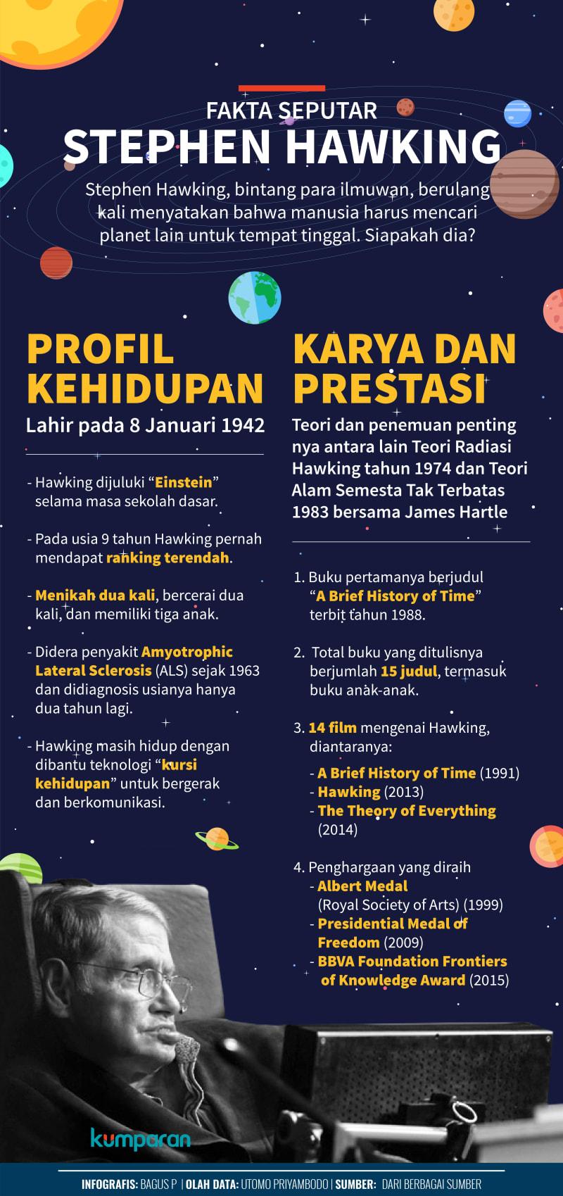 Infografis Profil Stephen Hawking