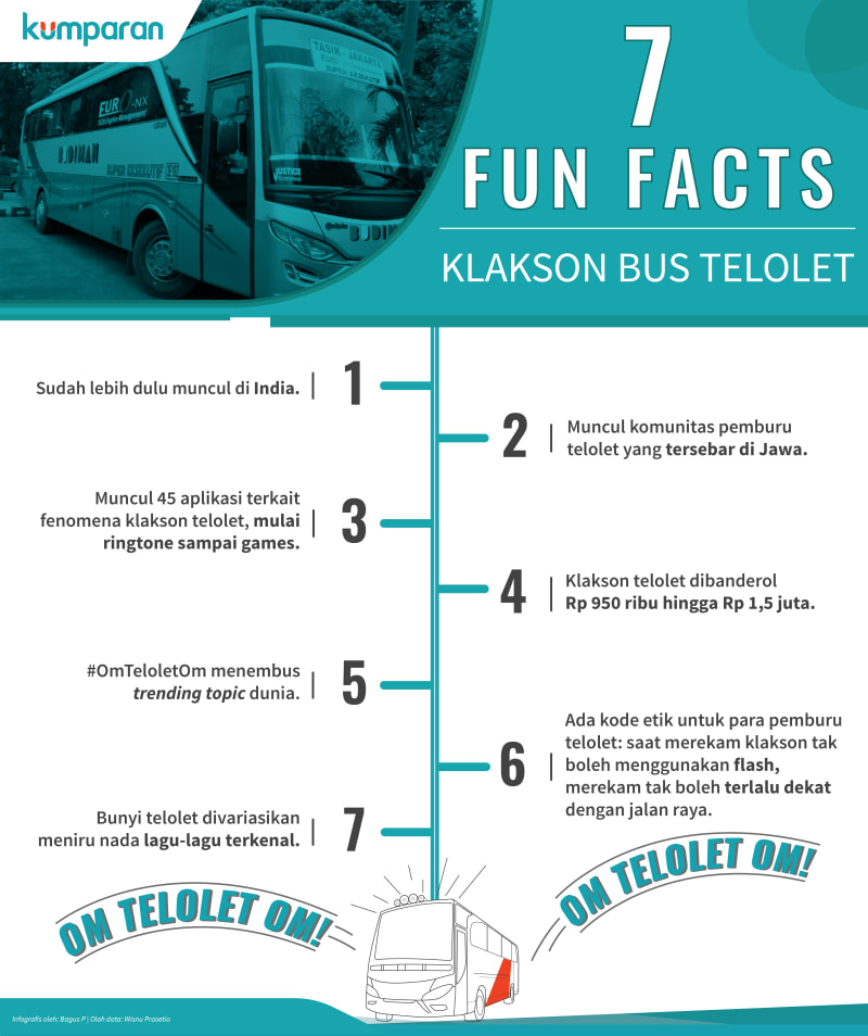 7 Fun Facts Klakson Bus Telolet