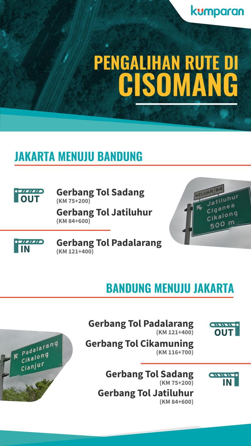 Infografis Cisomang