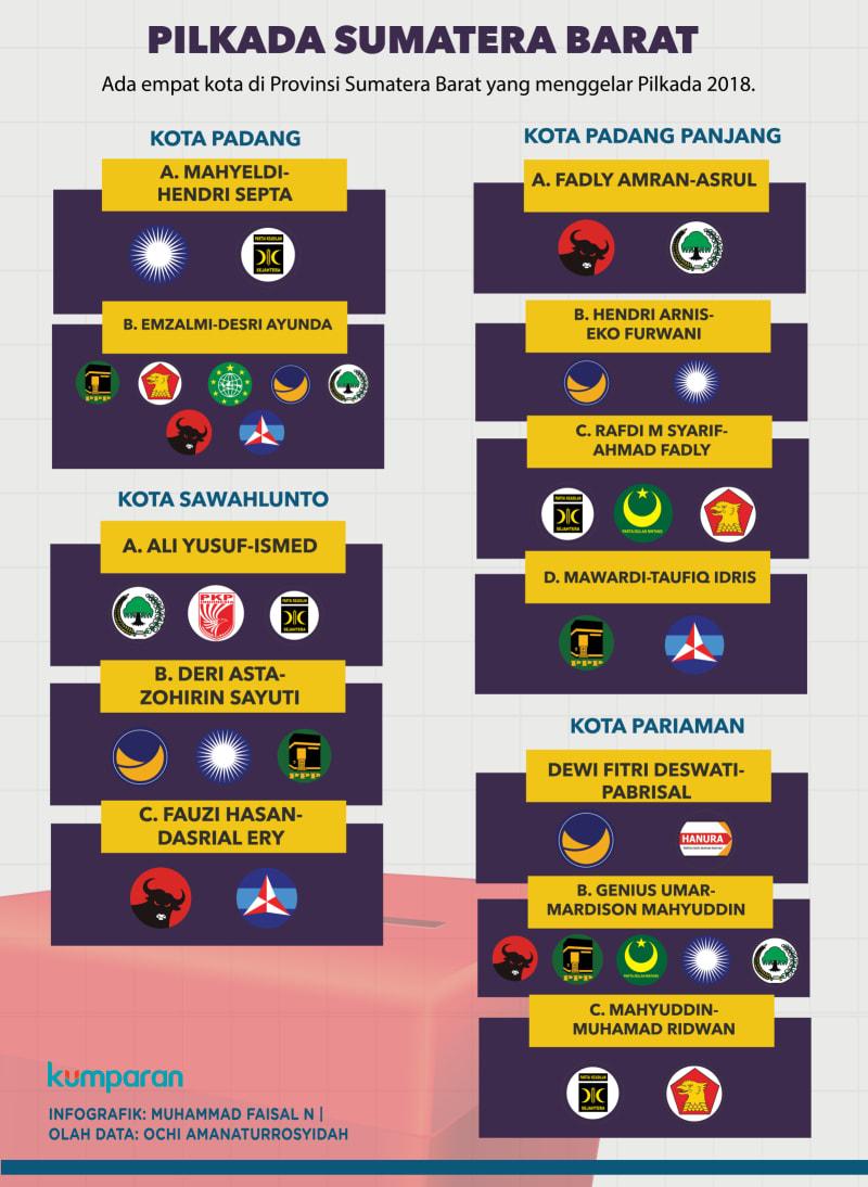 Pilkada Sumatera Barat 2018