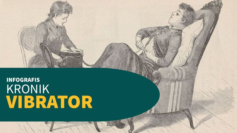 Infografis Kronik Vibrator