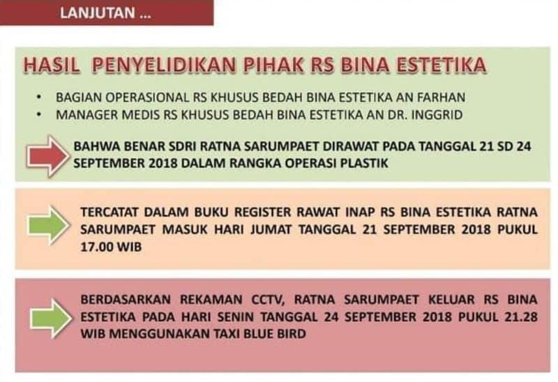 Hasil penyelidikan pihak RS Bina Estetika, <a href='http://medan.tribunnews.com/tag/ratna-sarumpaet' title='Ratna Sarumpaet'>Ratna Sarumpaet</a>