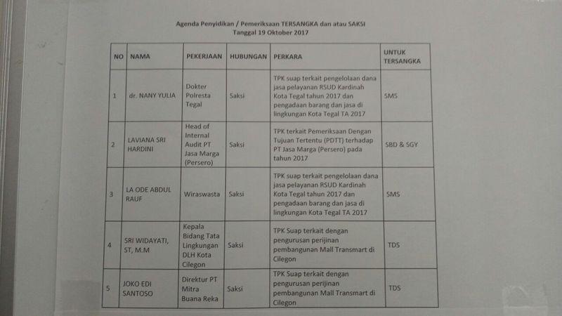 Jadwal KPK