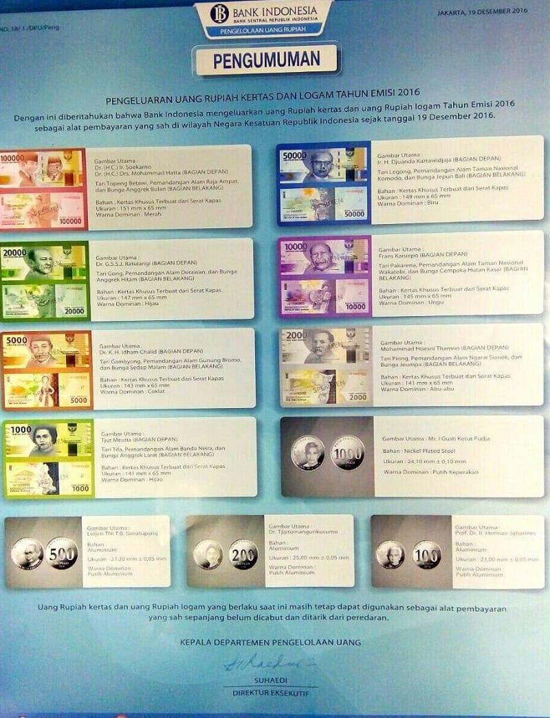 Ilustrasi gambar pecahan mata uang rupiah baru