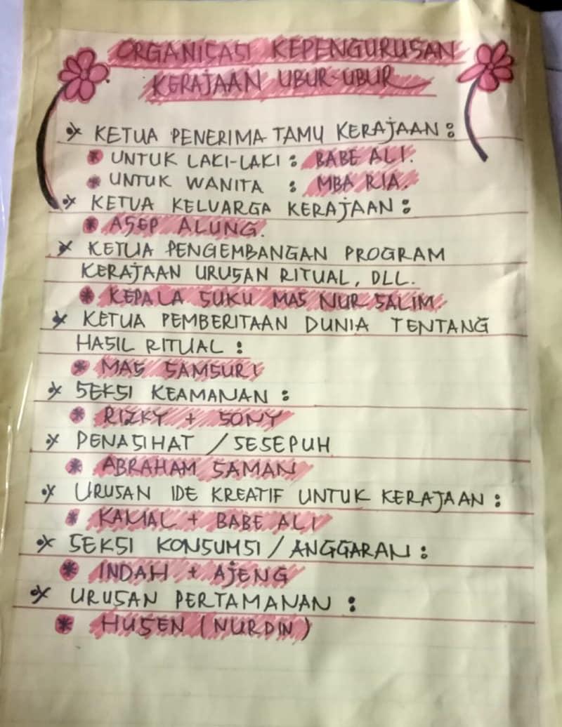 Geger Sekte Kerajaan Ubur-ubur di Banten - kumparan