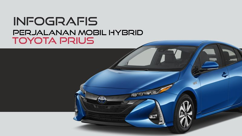 Perjalanan Mobil Hybrid Toyota Prius