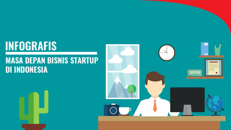 Infografis Masa Depan Startup di Indonesia