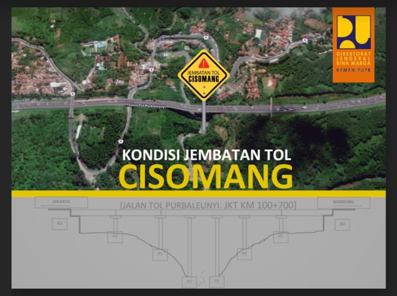 Jembatan Tol Cisomang