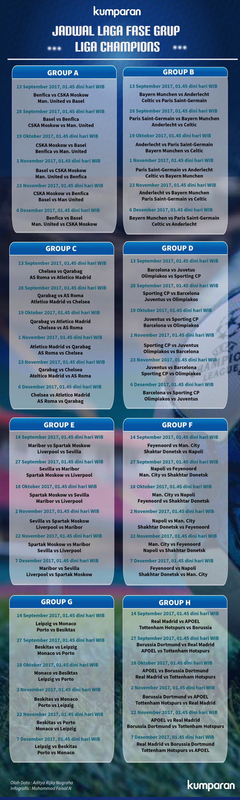 Jadwal fase grup Liga Champions