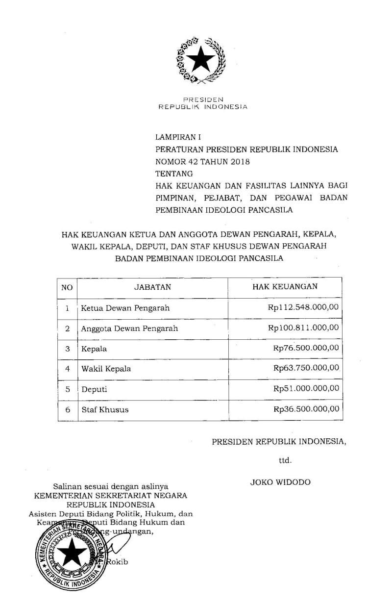 Daftar Hak Keuangan BPIP Foto Istimewa