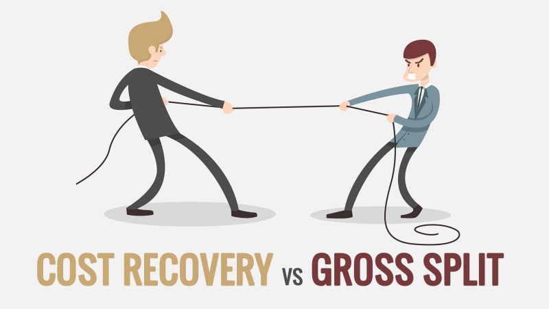Hasil gambar untuk cost recovery migas