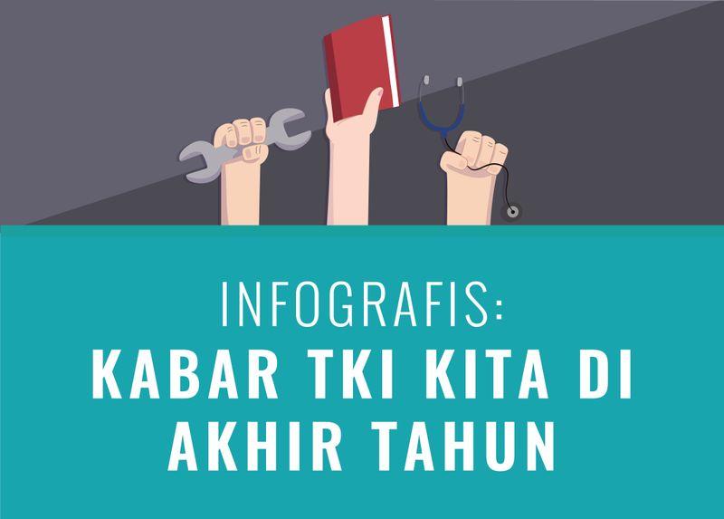 Infografis Kabar TKI Indonesia 2016