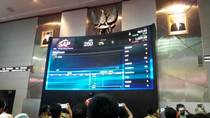 Strategi perdagangan saham untuk pemula