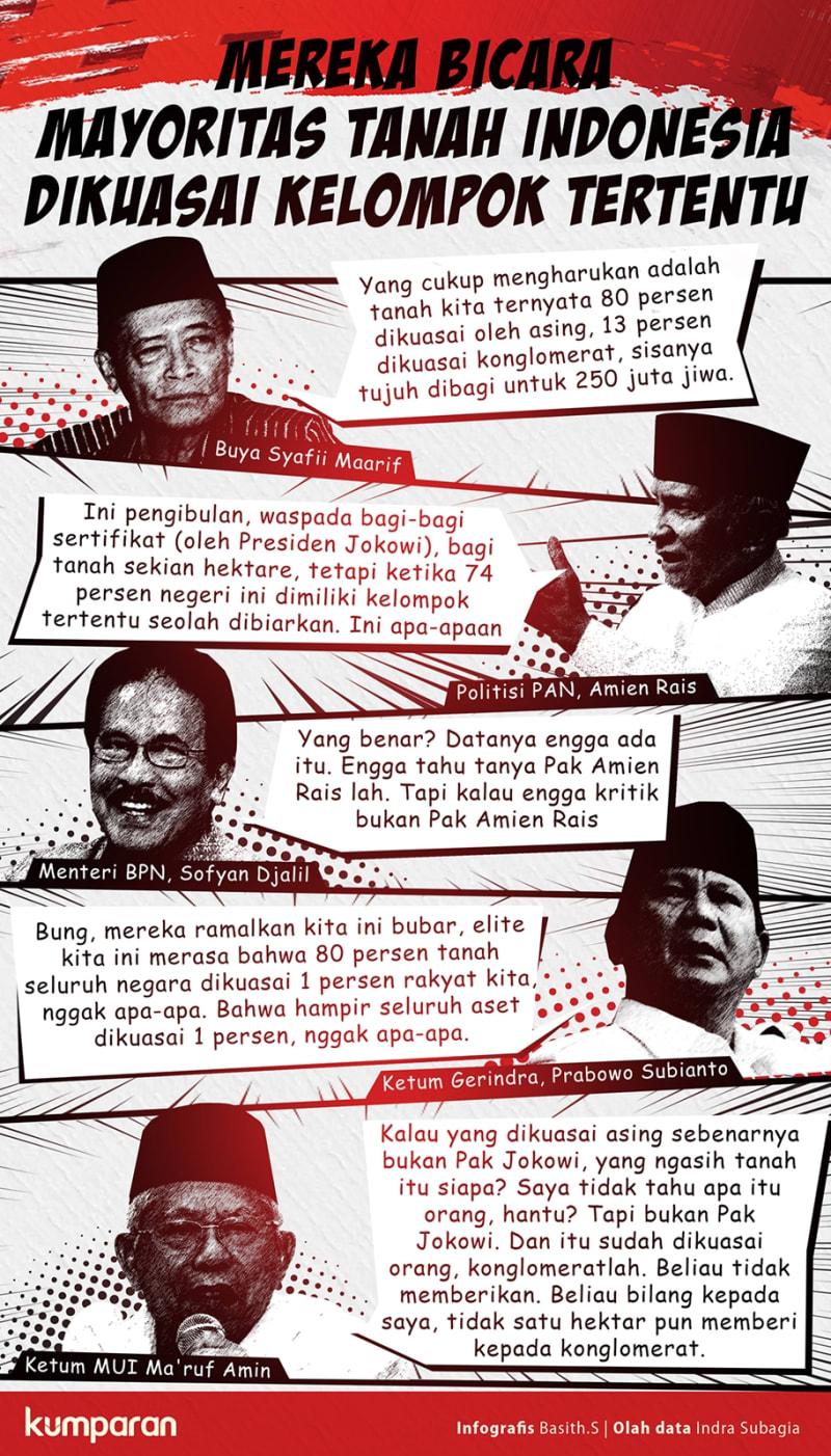 Kutipan bicara mayoritas Indonesia.