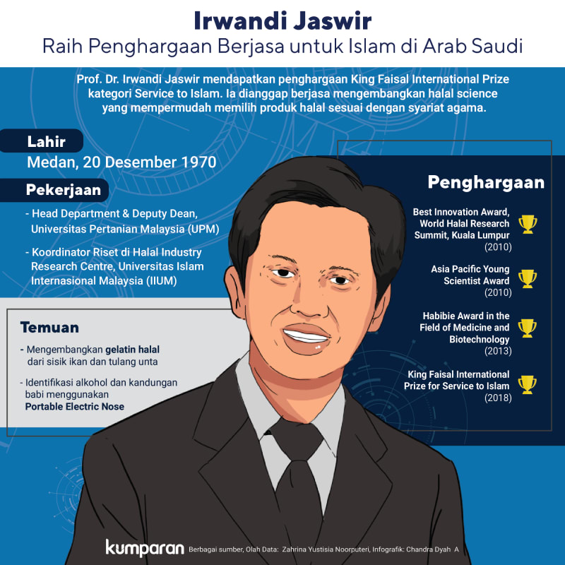 Irwandi Jaswir