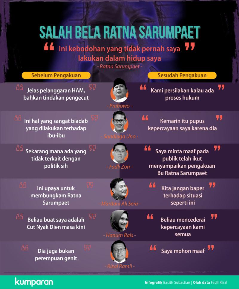Salah Bela Ratna Sarumpaet