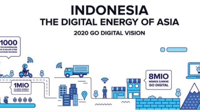 Peluang dan Tantangan Ekonomi Digital di Indonesia