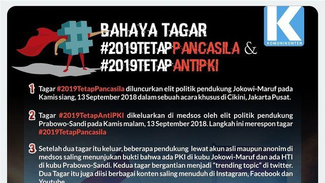 Bahaya Tagar #2019TetapPancasila dan #2019TetapAntiPKI