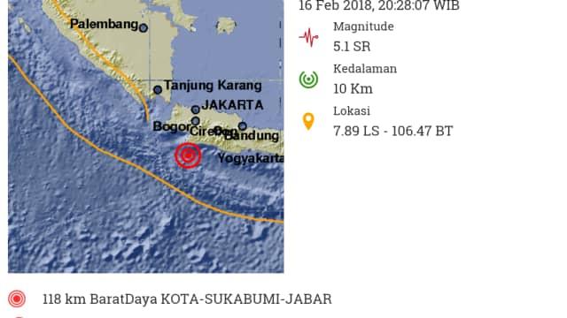 Gempa Tektonik Guncang Sukabumi dan Banten