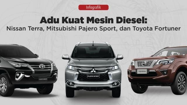 Adu Kuat SUV Diesel: Nissan Terra, Pajero Sport, atau Fortuner?
