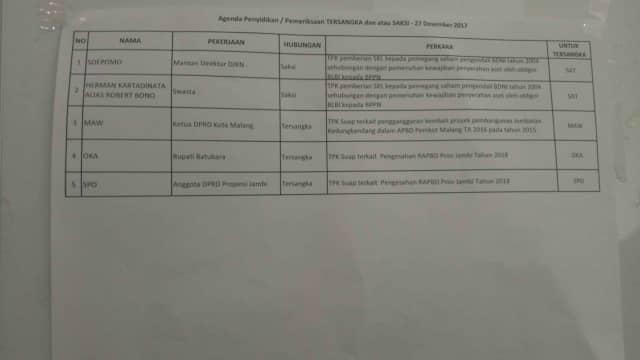 Jadwal Pemeriksaan KPK 27 Desember 2017