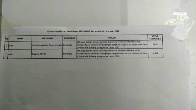 Jadwal Pemeriksaan KPK 2 Januari 2018