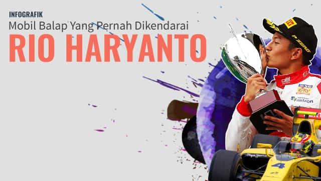 Rio Haryanto dan Perjalanan Mimpinya di Ajang Balap Formula