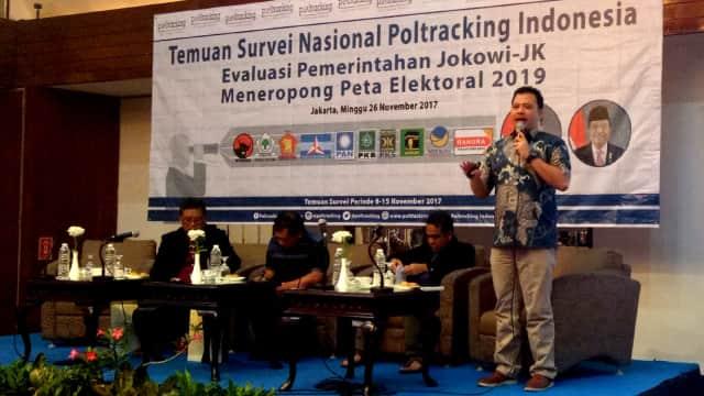 Survei Poltracking: PDIP Juara, Gerindra Salip Golkar