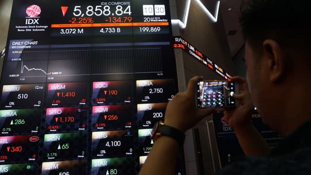 Investor Asing Lepas Saham Rp 709 Miliar, IHSG Jatuh 1,05%