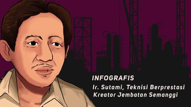 Mengenang Ir Sutami, Menteri Kesayangan Bung Karno dan Soeharto