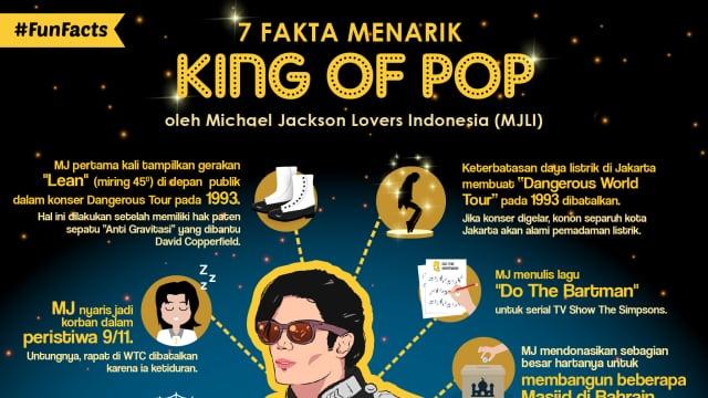 Selamat Ulang Tahun, Michael Jackson!