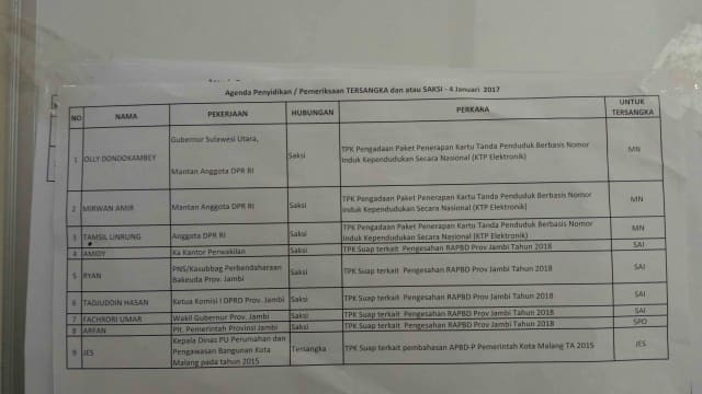 Jadwal Pemeriksaan KPK 4 Januari 2018