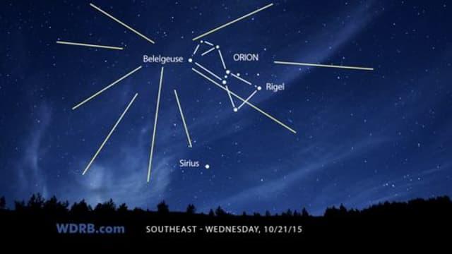 Mau Menyaksikan Hujan Meteor Orionid? Ini yang Harus Kamu Persiapkan