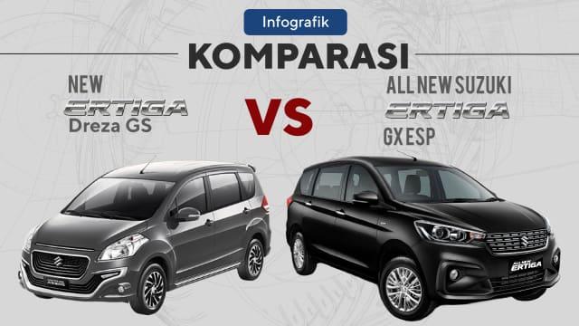 Suzuki Ertiga Dreza vs All New Suzuki Ertiga, Mana Lebih Lengkap?