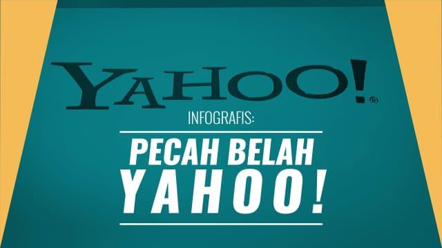 Infografis: Perjalanan 23 Tahun Yahoo!