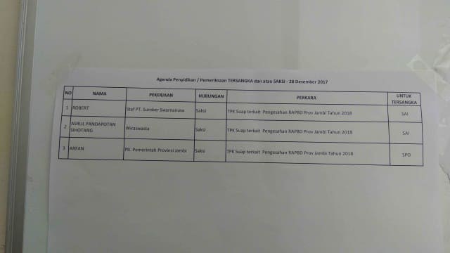 Jadwal Pemeriksaan KPK 28 Desember 2017